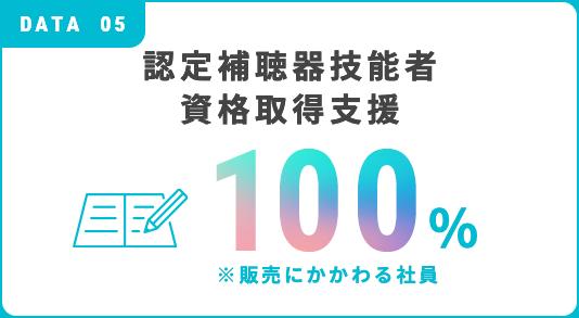 認定補聴器技能者資格取得支援 100%